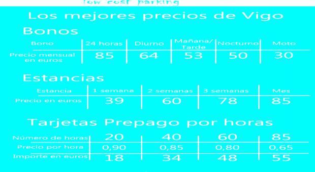 Aparcamiento barato Vigo, Aparcamiento económico Vigo, Tarifas Parking Vigo, Aparcamiento lowcost Vigo